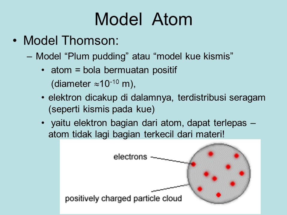 Model Atom Model Thomson: Model Plum pudding atau model kue kismis