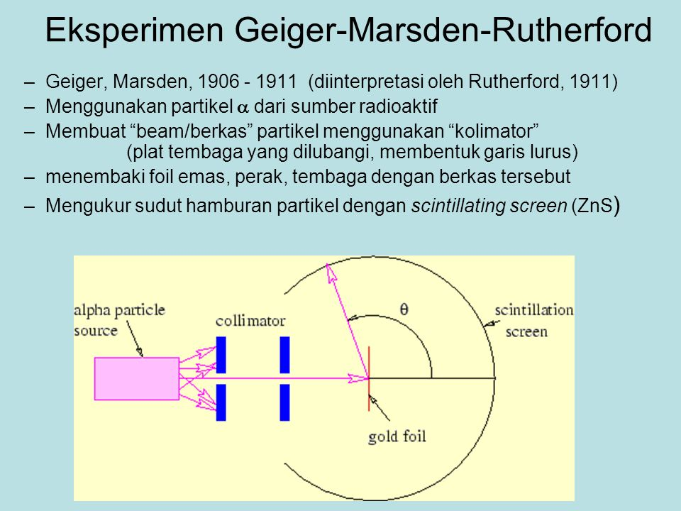 Eksperimen Geiger-Marsden-Rutherford