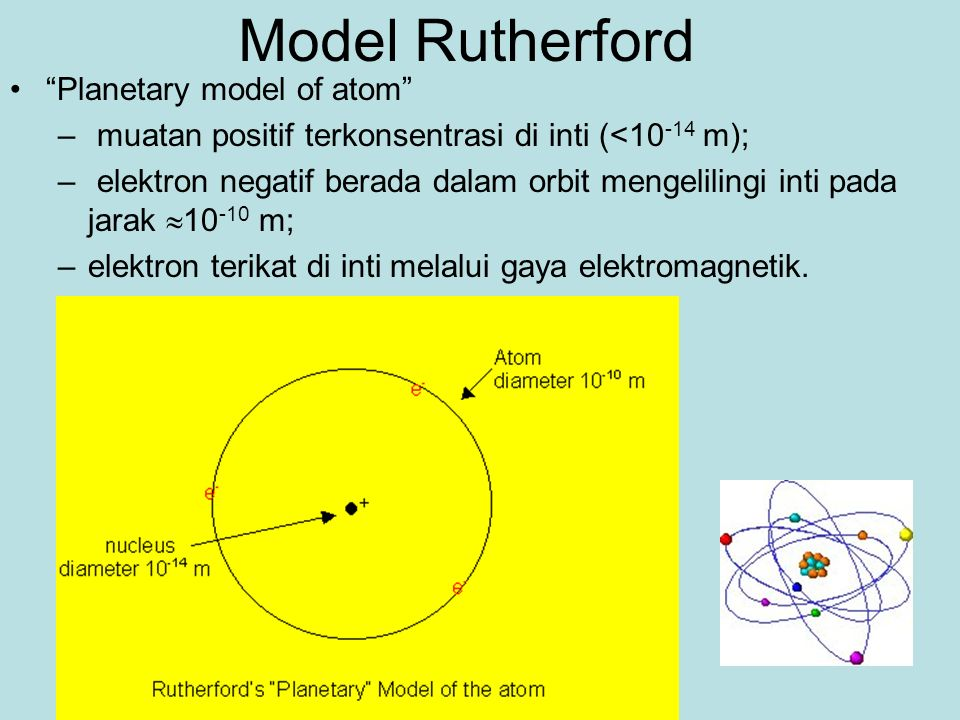 Model Rutherford Planetary model of atom