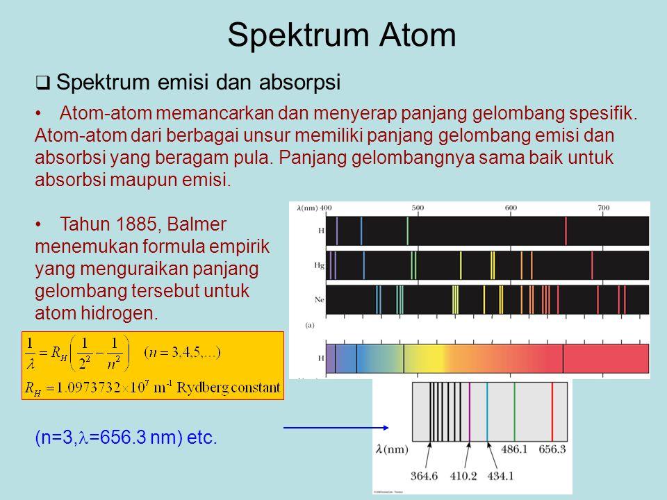 Spektrum Atom Spektrum emisi dan absorpsi