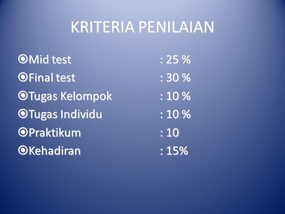 KRITERIA PENILAIAN Mid test : 25 % Final test : 30 %