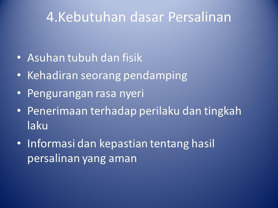 4.Kebutuhan dasar Persalinan