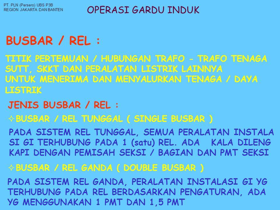 BUSBAR / REL : OPERASI GARDU INDUK JENIS BUSBAR / REL :
