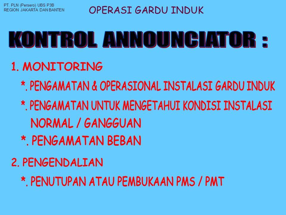 *. PENGAMATAN & OPERASIONAL INSTALASI GARDU INDUK