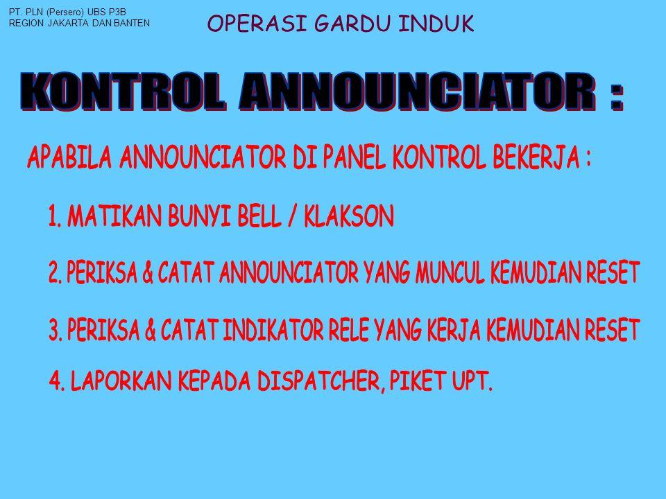 APABILA ANNOUNCIATOR DI PANEL KONTROL BEKERJA :