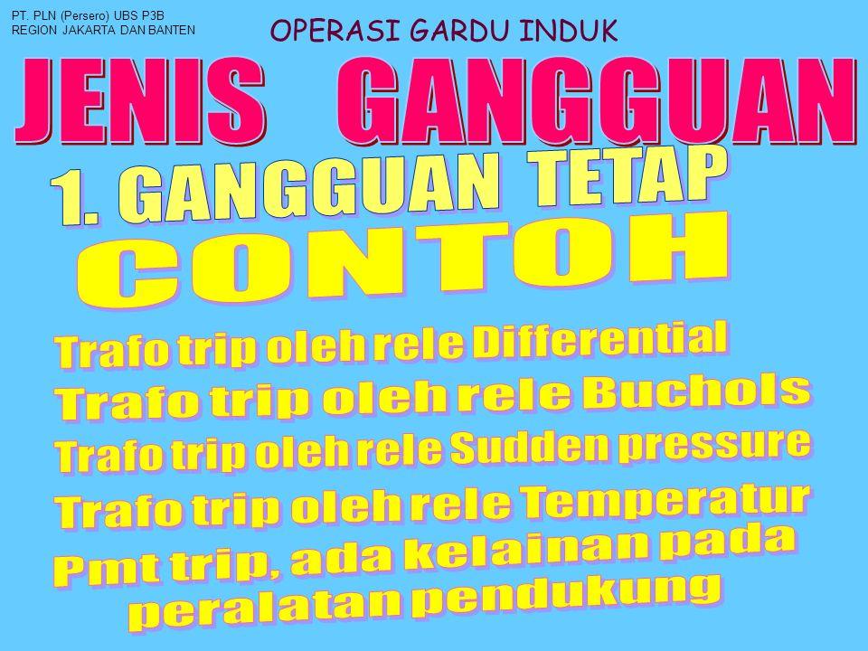 OPERASI GARDU INDUK JENIS GANGGUAN 1. GANGGUAN TETAP CONTOH