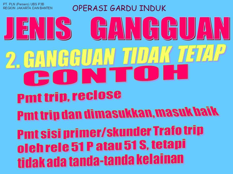 OPERASI GARDU INDUK JENIS GANGGUAN 2. GANGGUAN TIDAK TETAP CONTOH