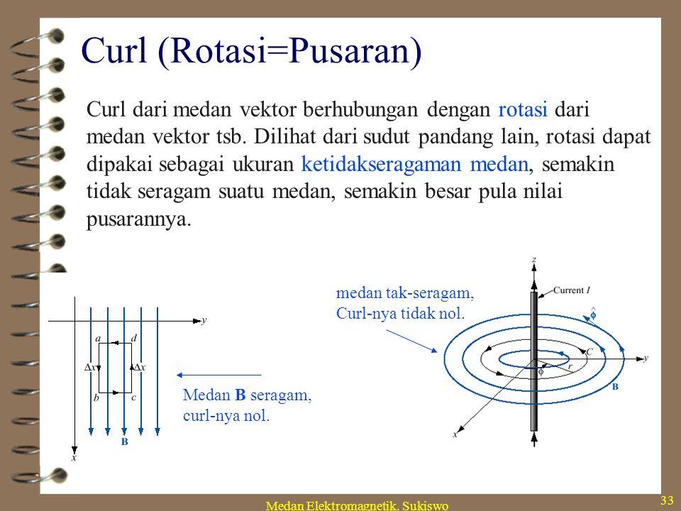 Curl (Rotasi=Pusaran)