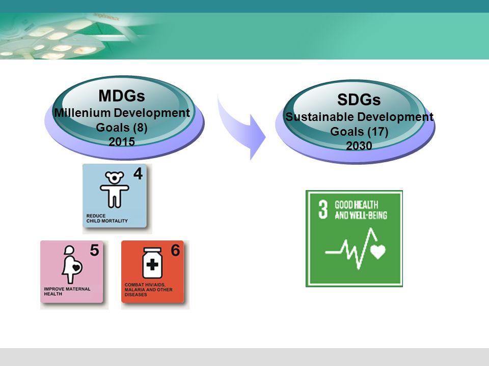 Millenium Development Sustainable Development