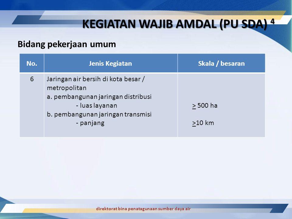 KEGIATAN WAJIB AMDAL (PU SDA) 4
