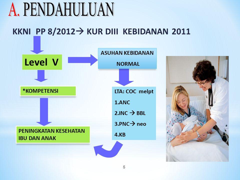 A. PENDAHULUAN Level V KKNI PP 8/2012 KUR DIII KEBIDANAN 2011