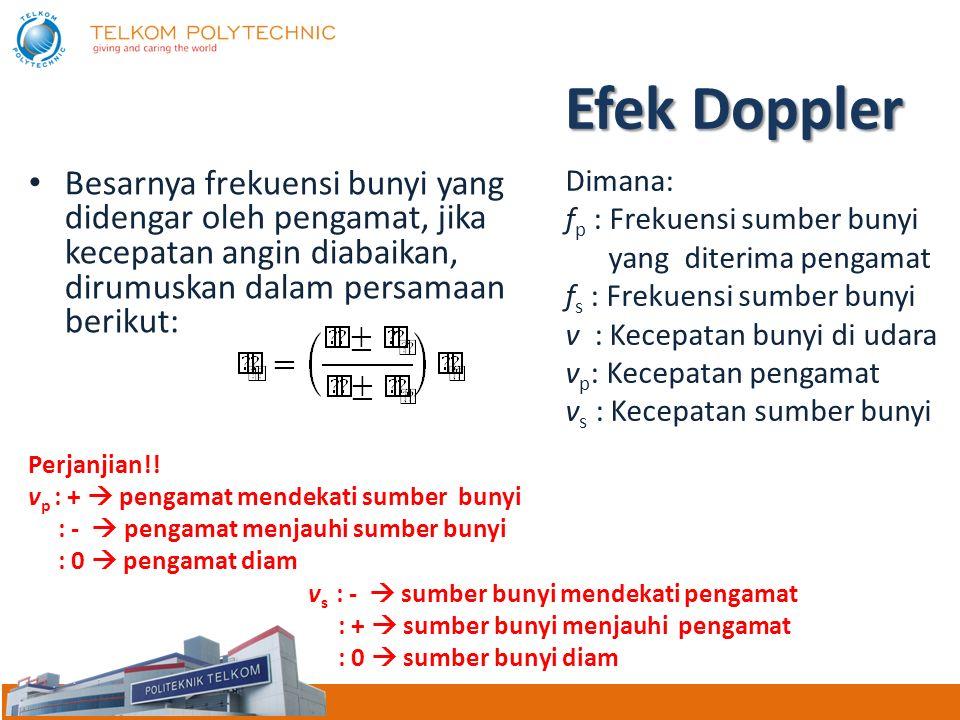 Efek Doppler Dimana: fp : Frekuensi sumber bunyi. yang diterima pengamat. fs : Frekuensi sumber bunyi.
