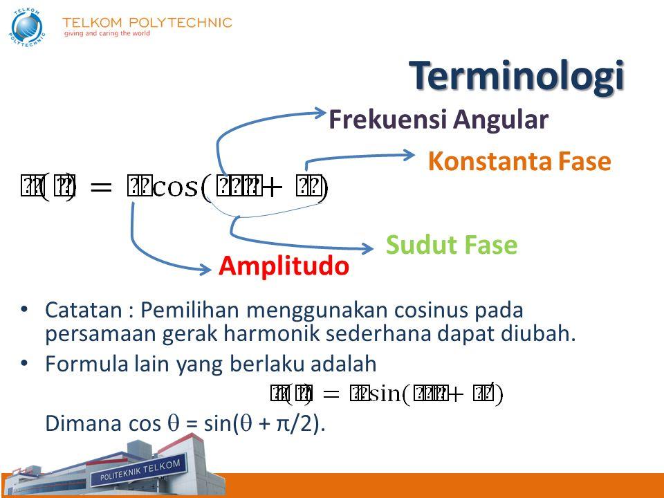 Terminologi Frekuensi Angular Konstanta Fase Sudut Fase Amplitudo