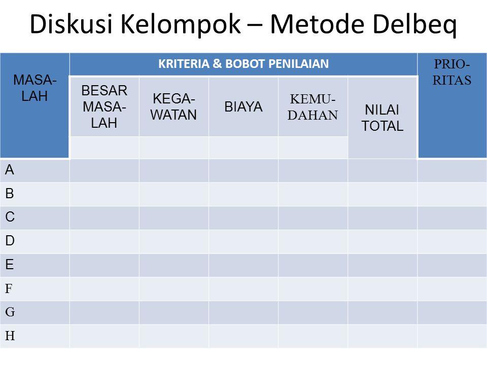 Diskusi Kelompok – Metode Delbeq
