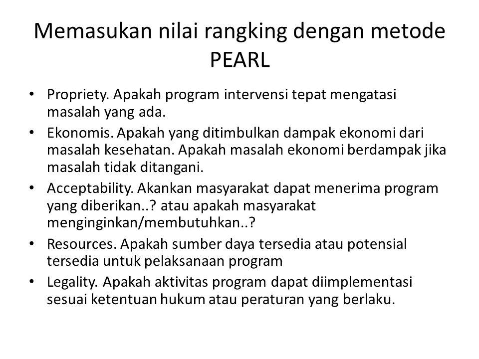 Memasukan nilai rangking dengan metode PEARL