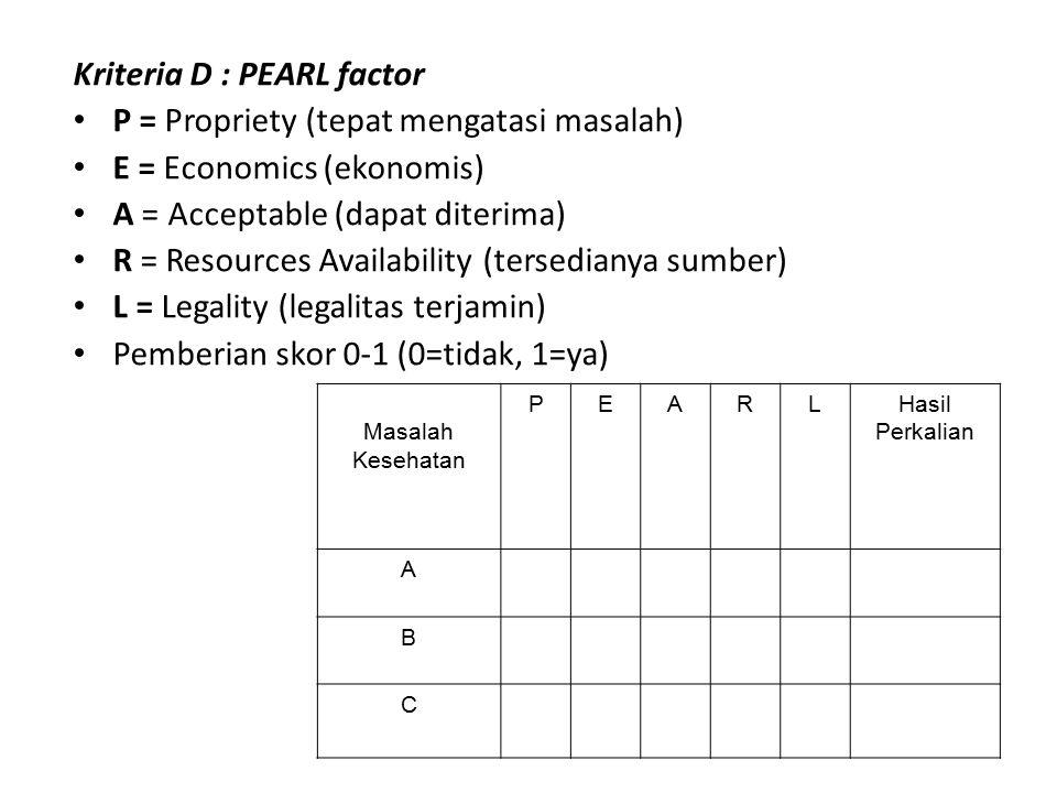Kriteria D : PEARL factor P = Propriety (tepat mengatasi masalah)