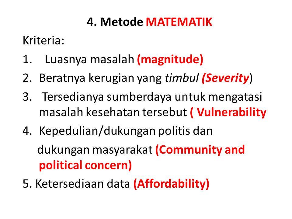 4. Metode MATEMATIK Kriteria: Luasnya masalah (magnitude) Beratnya kerugian yang timbul (Severity)