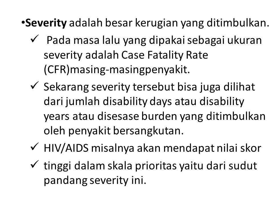 Severity adalah besar kerugian yang ditimbulkan.