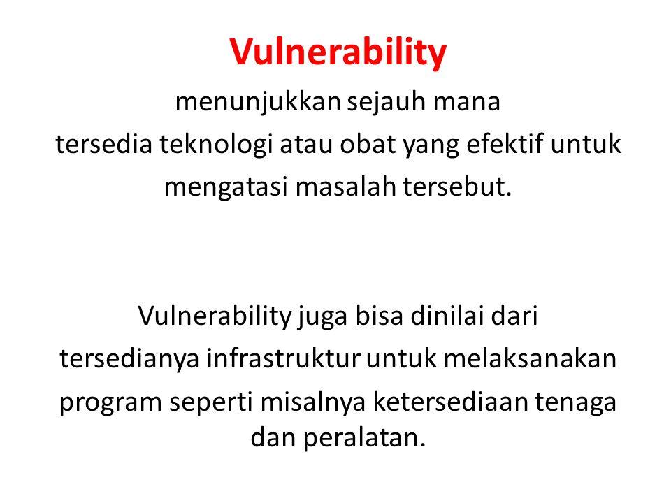 Vulnerability menunjukkan sejauh mana