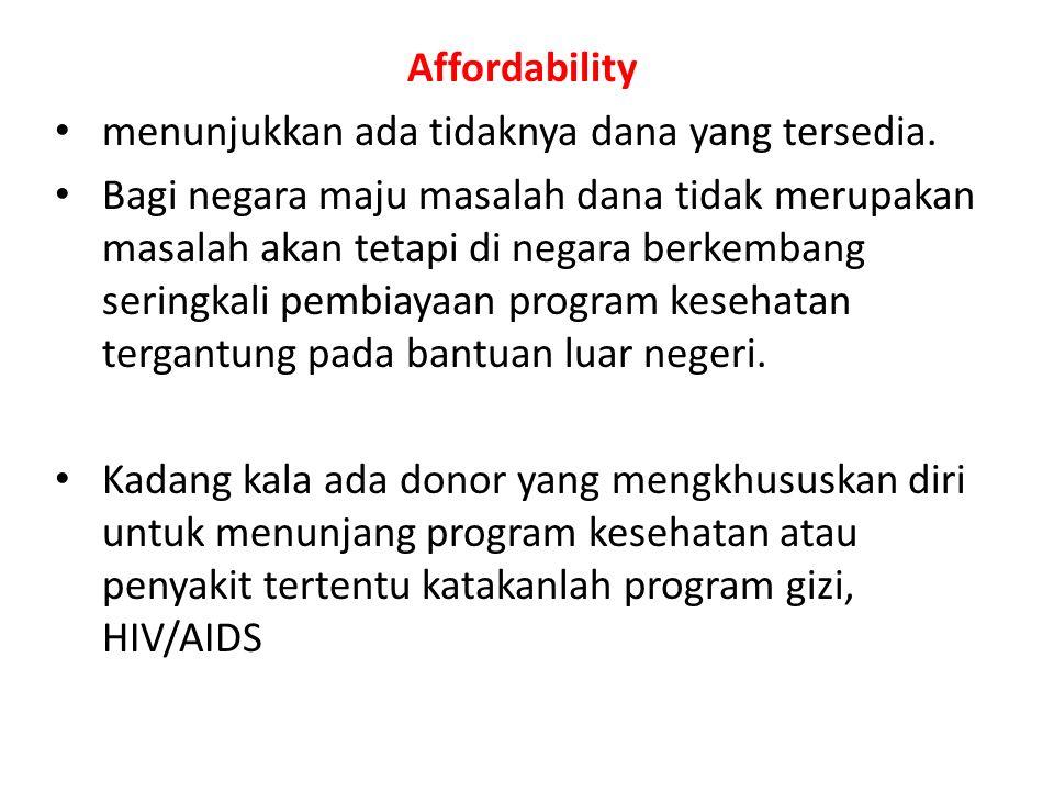 Affordability menunjukkan ada tidaknya dana yang tersedia.