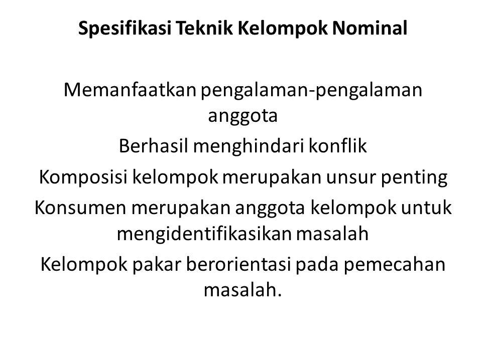 Spesifikasi Teknik Kelompok Nominal