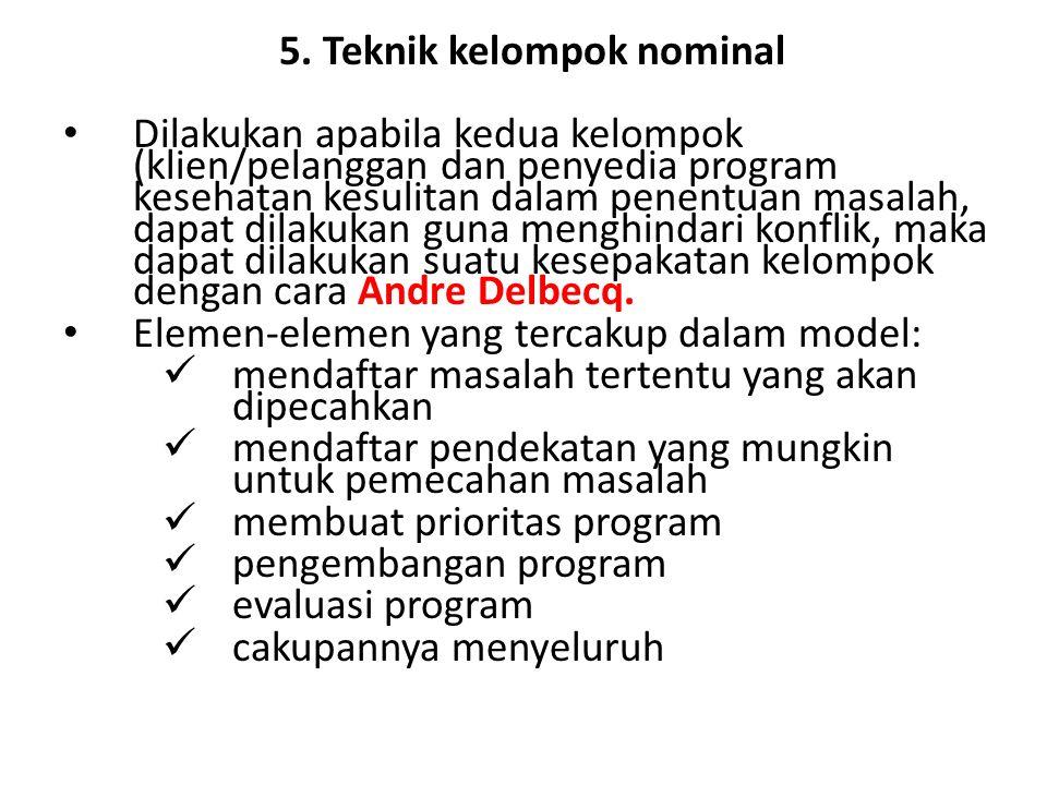 5. Teknik kelompok nominal