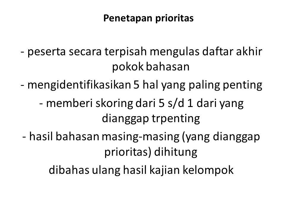 - peserta secara terpisah mengulas daftar akhir pokok bahasan