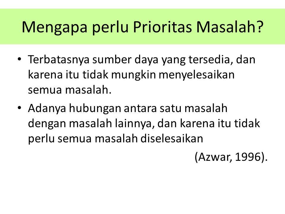 Mengapa perlu Prioritas Masalah