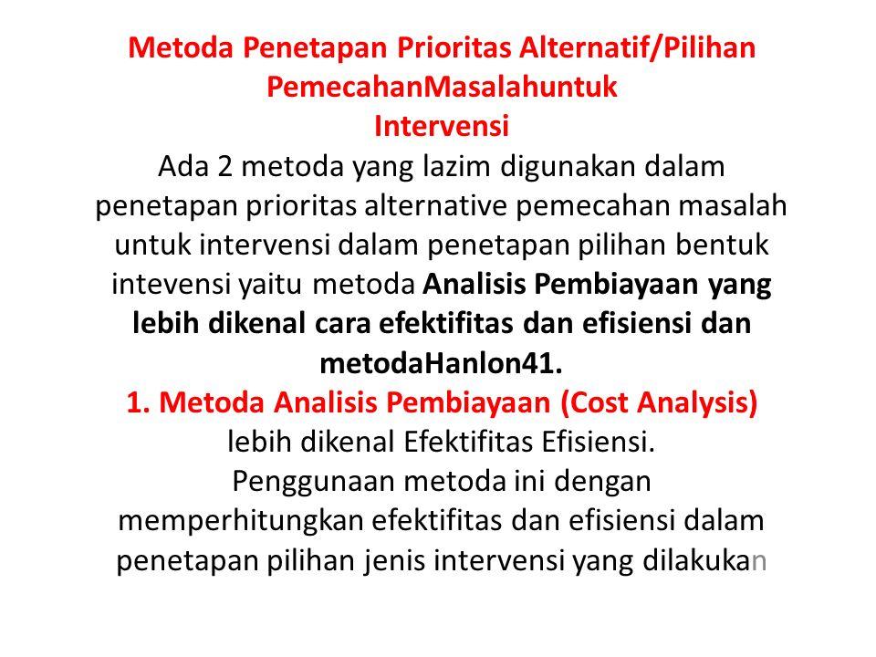 Metoda Penetapan Prioritas Alternatif/Pilihan PemecahanMasalahuntuk