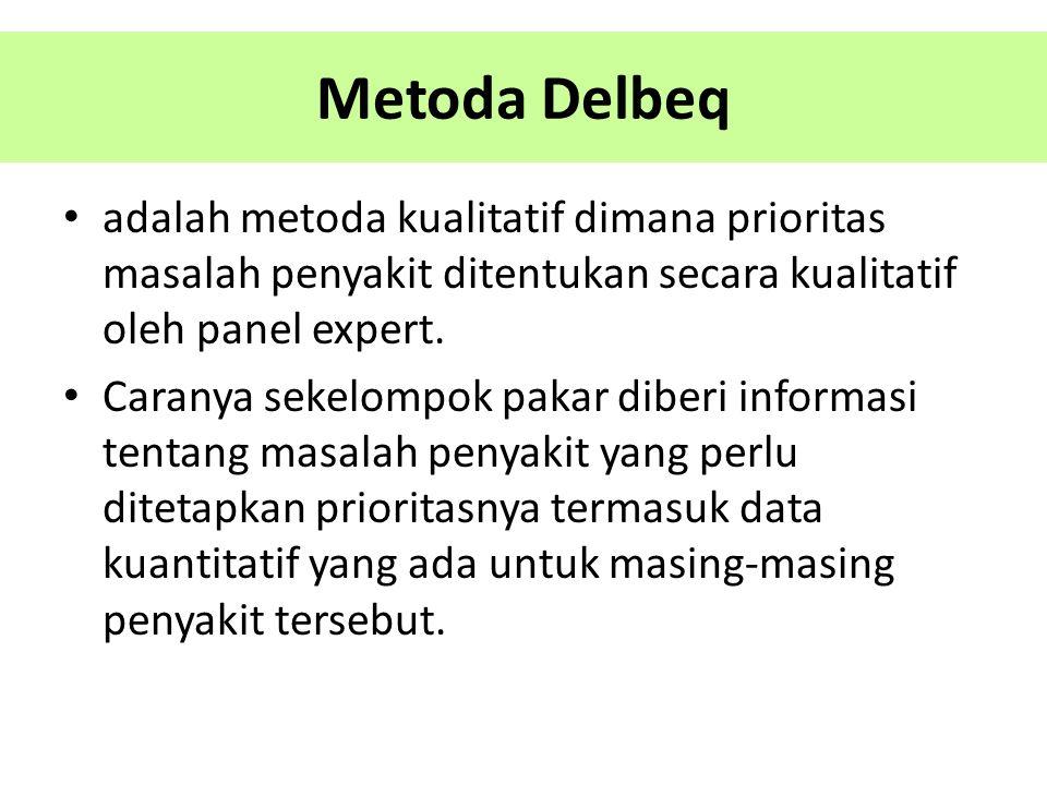 Metoda Delbeq adalah metoda kualitatif dimana prioritas masalah penyakit ditentukan secara kualitatif oleh panel expert.