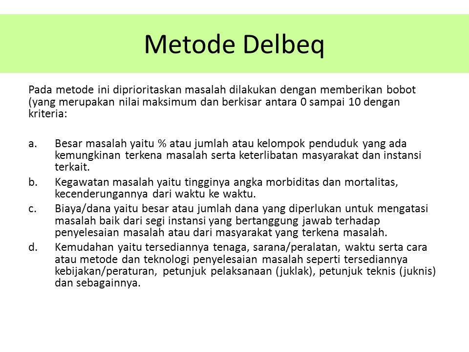 Metode Delbeq