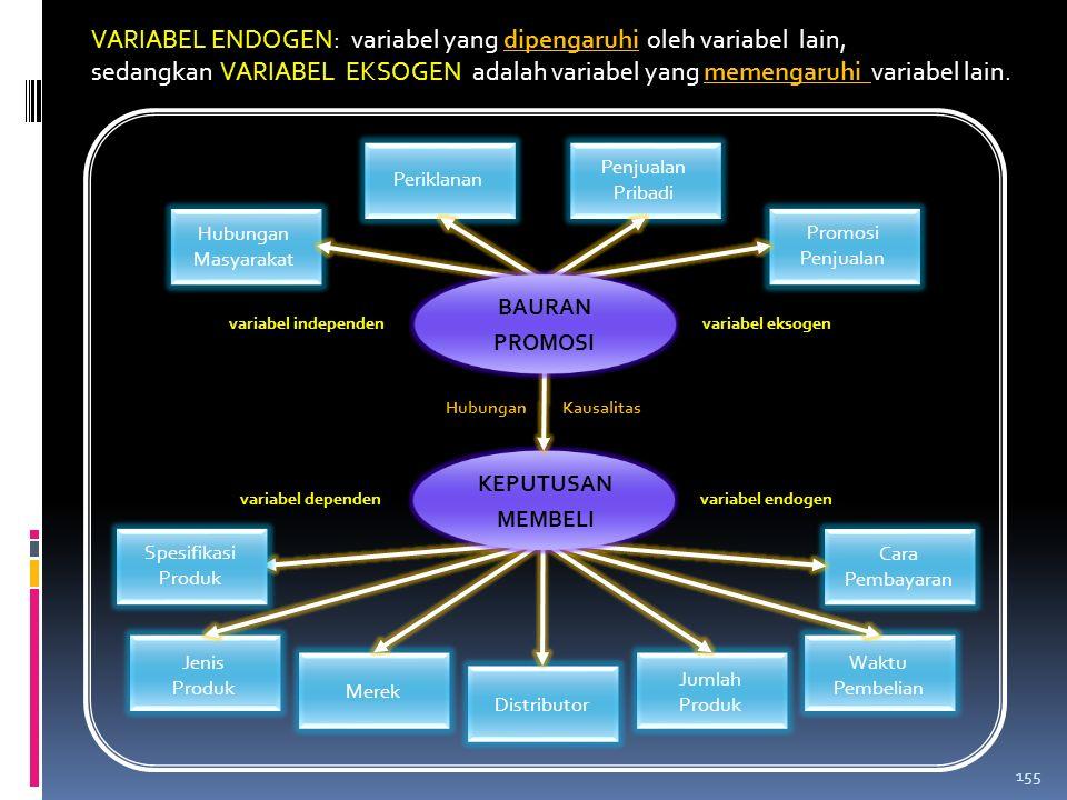 VARIABEL ENDOGEN: variabel yang dipengaruhi oleh variabel lain,
