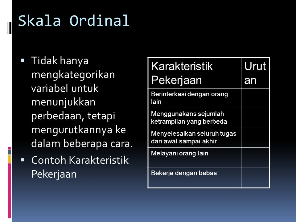 Skala Ordinal Tidak hanya mengkategorikan variabel untuk menunjukkan perbedaan, tetapi mengurutkannya ke dalam beberapa cara.