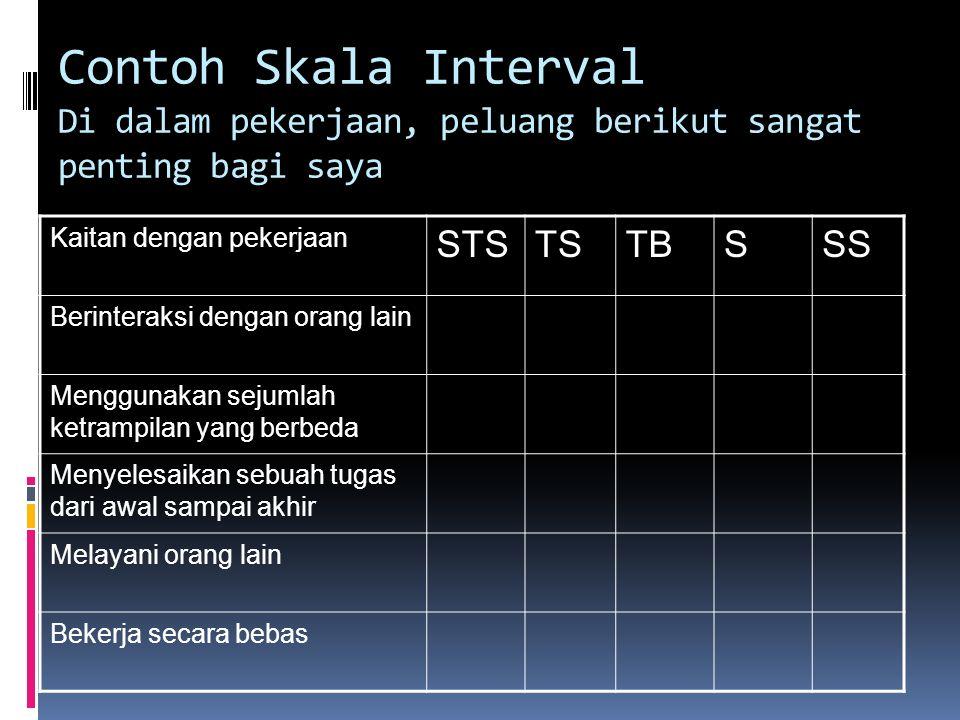Contoh Skala Interval Di dalam pekerjaan, peluang berikut sangat penting bagi saya