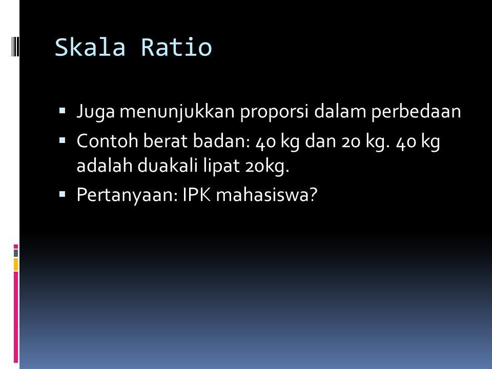 Skala Ratio Juga menunjukkan proporsi dalam perbedaan