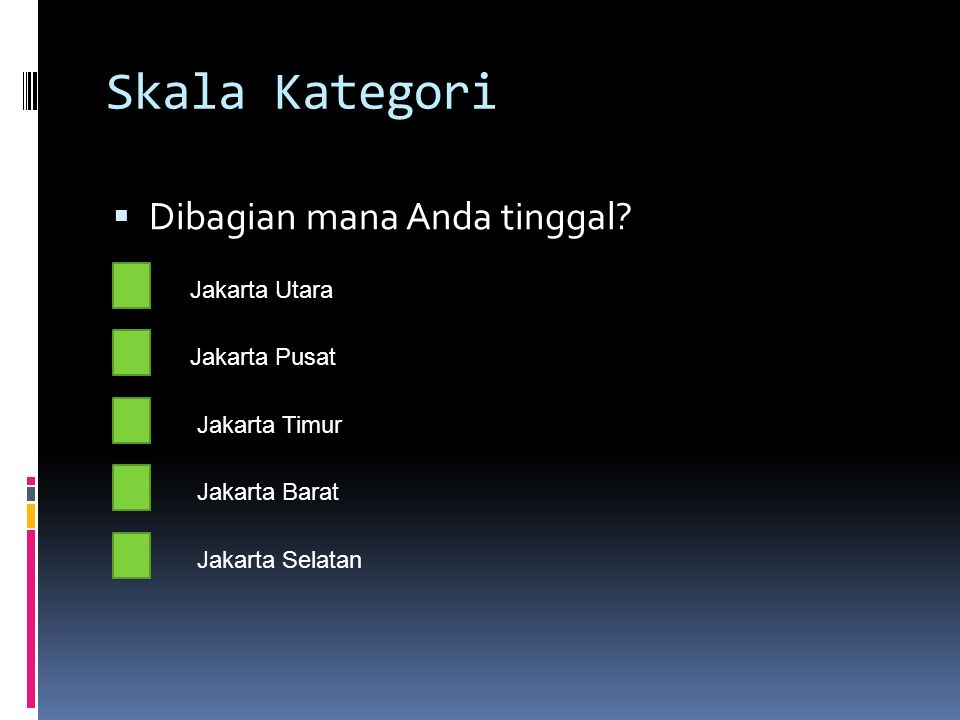 Skala Kategori Dibagian mana Anda tinggal Jakarta Utara Jakarta Pusat