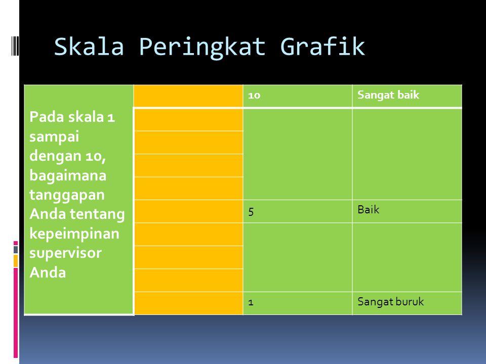 Skala Peringkat Grafik