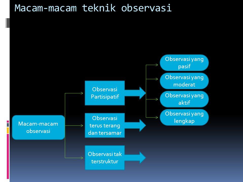 Macam-macam teknik observasi