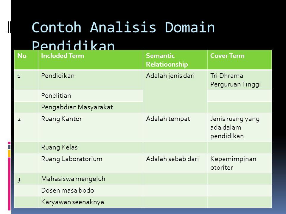 Contoh Analisis Domain Pendidikan