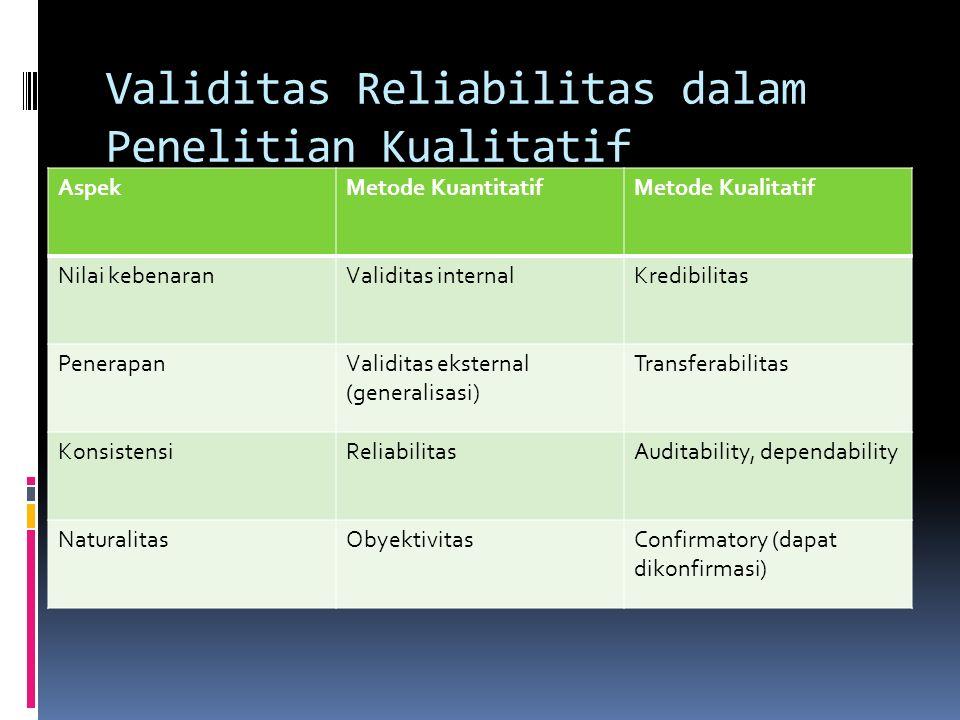 Validitas Reliabilitas dalam Penelitian Kualitatif