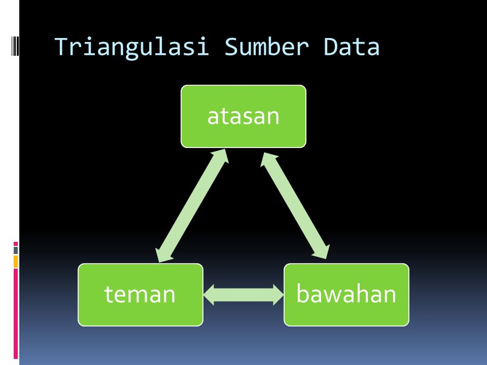 Triangulasi Sumber Data