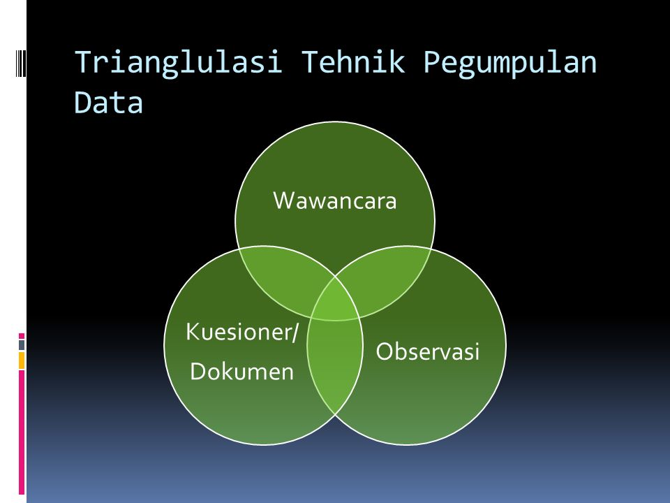 Trianglulasi Tehnik Pegumpulan Data