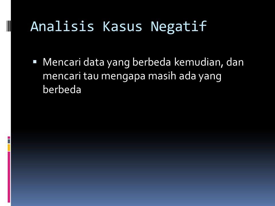 Analisis Kasus Negatif