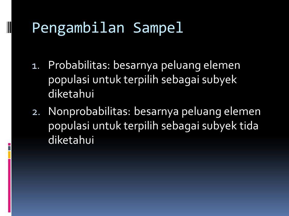 Pengambilan Sampel Probabilitas: besarnya peluang elemen populasi untuk terpilih sebagai subyek diketahui.