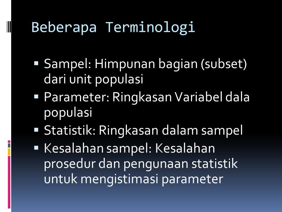 Beberapa Terminologi Sampel: Himpunan bagian (subset) dari unit populasi. Parameter: Ringkasan Variabel dala populasi.