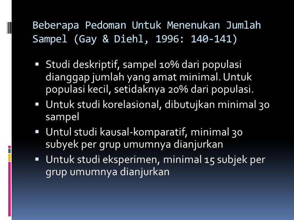 Beberapa Pedoman Untuk Menenukan Jumlah Sampel (Gay & Diehl, 1996: 140-141)