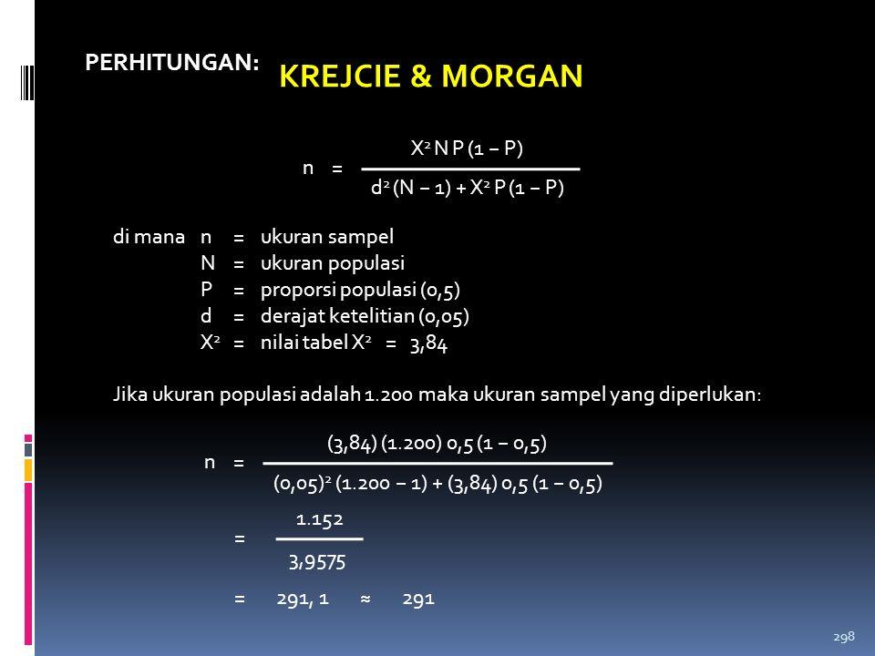 KREJCIE & MORGAN PERHITUNGAN: X2 N P (1 − P) n =