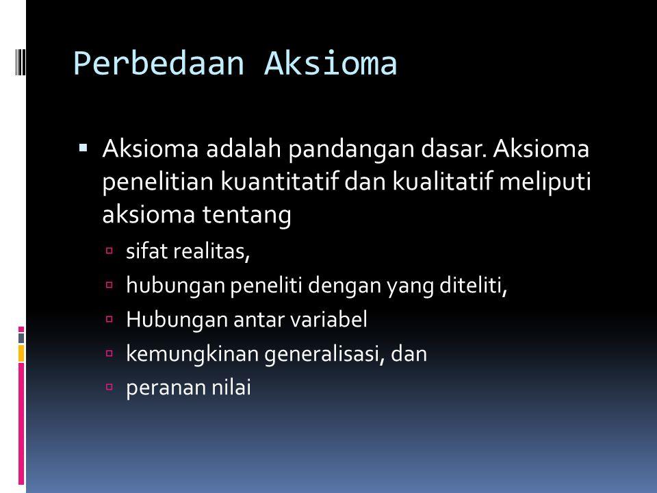 Perbedaan Aksioma Aksioma adalah pandangan dasar. Aksioma penelitian kuantitatif dan kualitatif meliputi aksioma tentang.