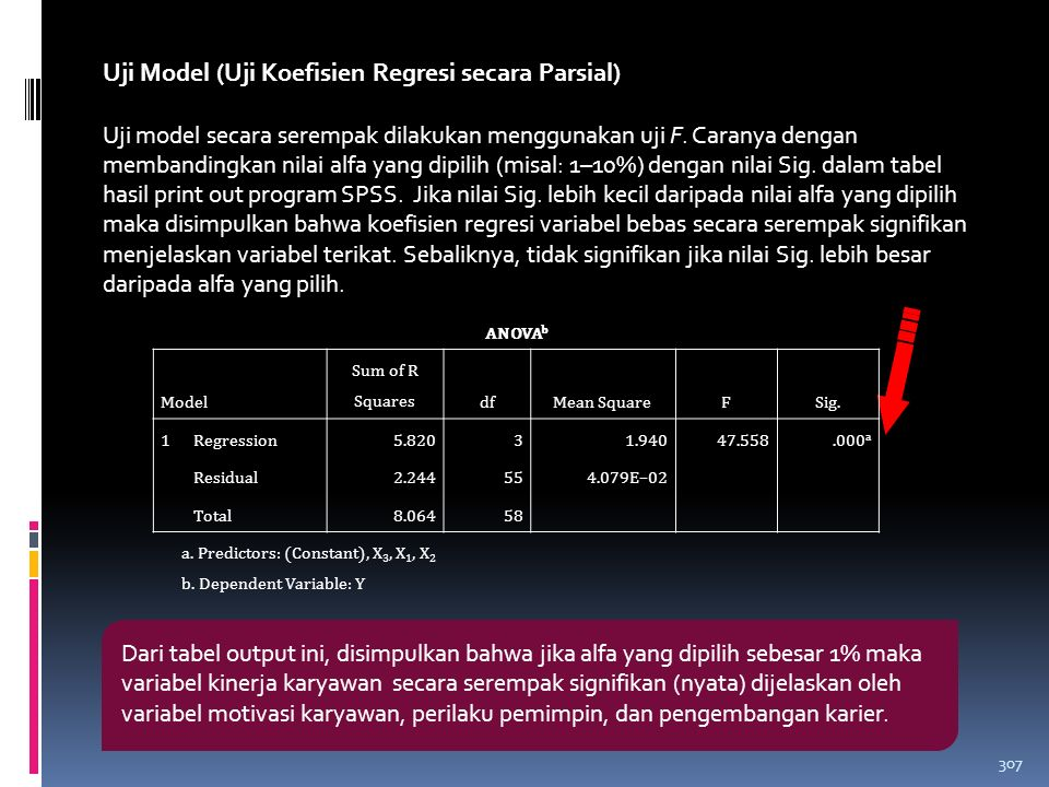 Uji Model (Uji Koefisien Regresi secara Parsial)