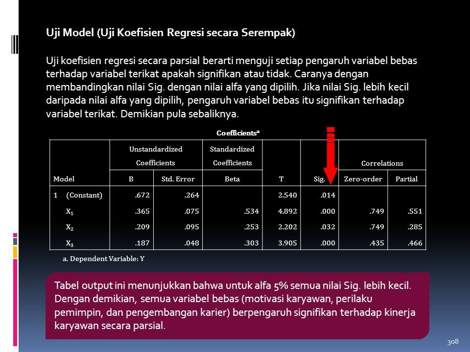 Uji Model (Uji Koefisien Regresi secara Serempak)